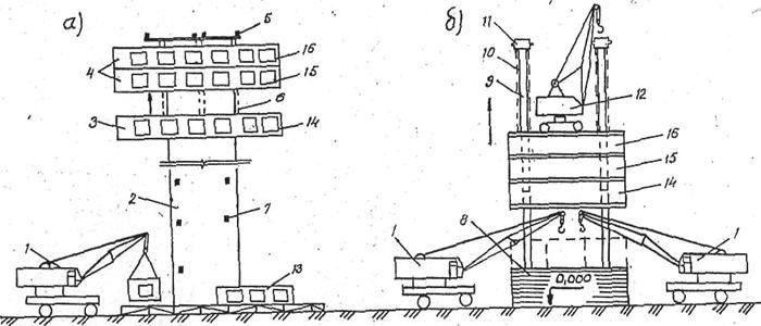 Вертикальная схема монтажа зданий