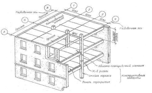 Единая модульная система в строительстве