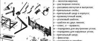 Инструменты и инвентарь для каменной кладки
