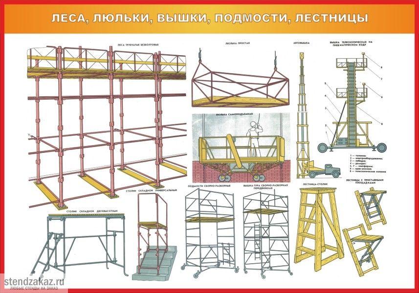 Монтажные подмости и лестницы
