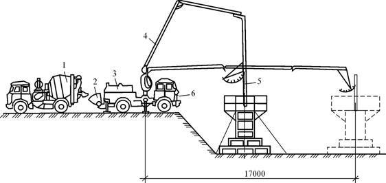 Расстояние транспортировки бетонной смеси бетононасосами по горизонтали бетон инъецирование