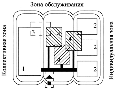 Пример функционального зонирования квартиры