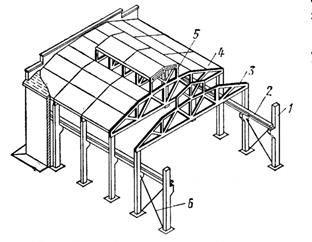 Технология монтажа промышленных зданий с железобетонным каркасом