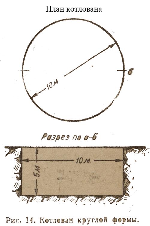 kotlovan-krugloy-formi-ris-14