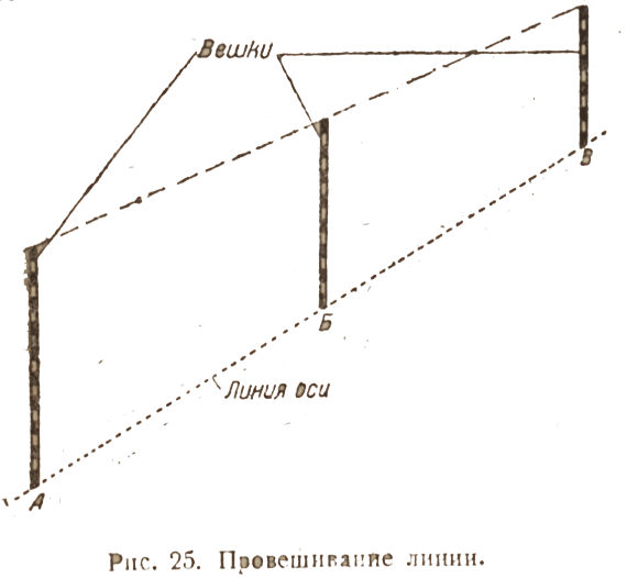 proveshivanie-linii