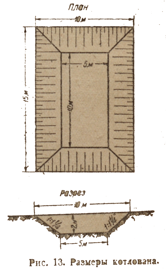 razmeri-kotlovana-ris-13-1