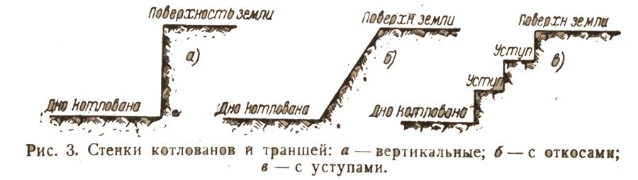 stenki-kotlovana-transheyi