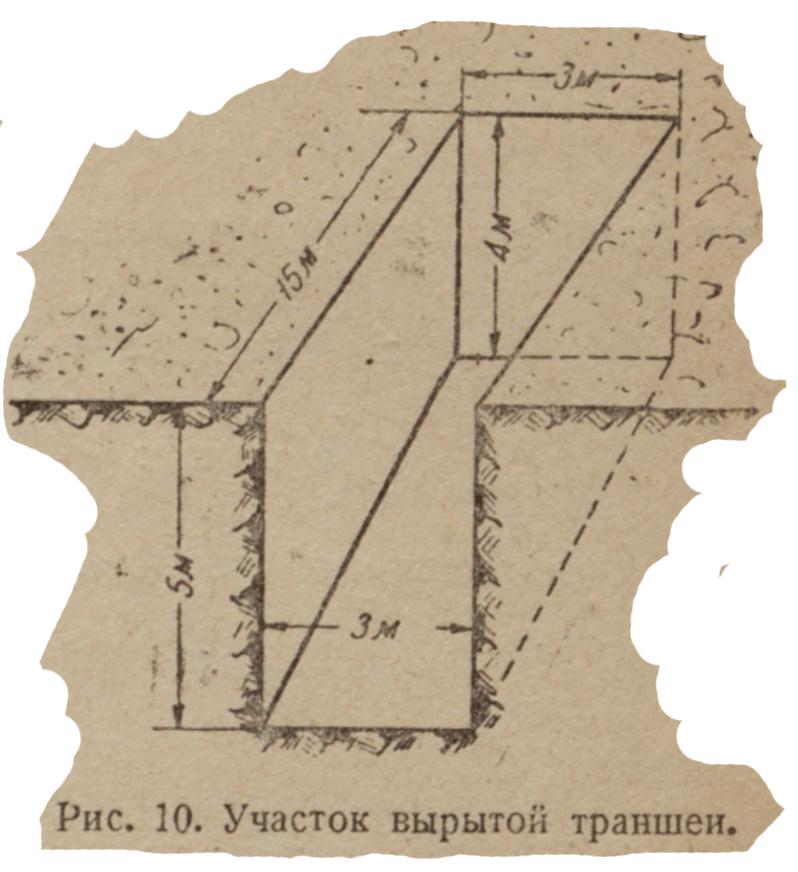 uchastok-viritoy-transhei