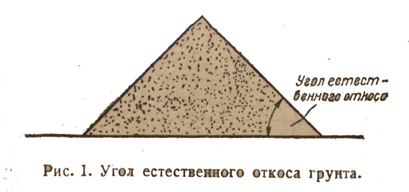 ugol-estesvennogo-otkosa-grunta-1