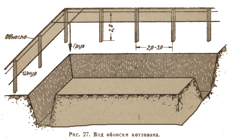 vid-obnoski-kotlovana