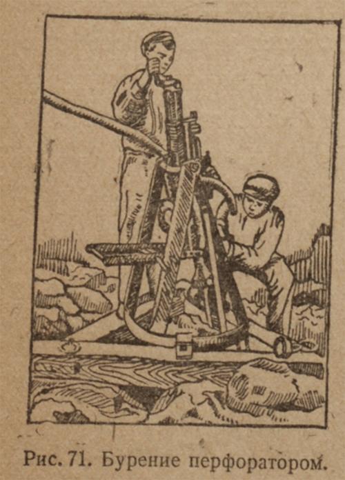 burenie-perforatorom