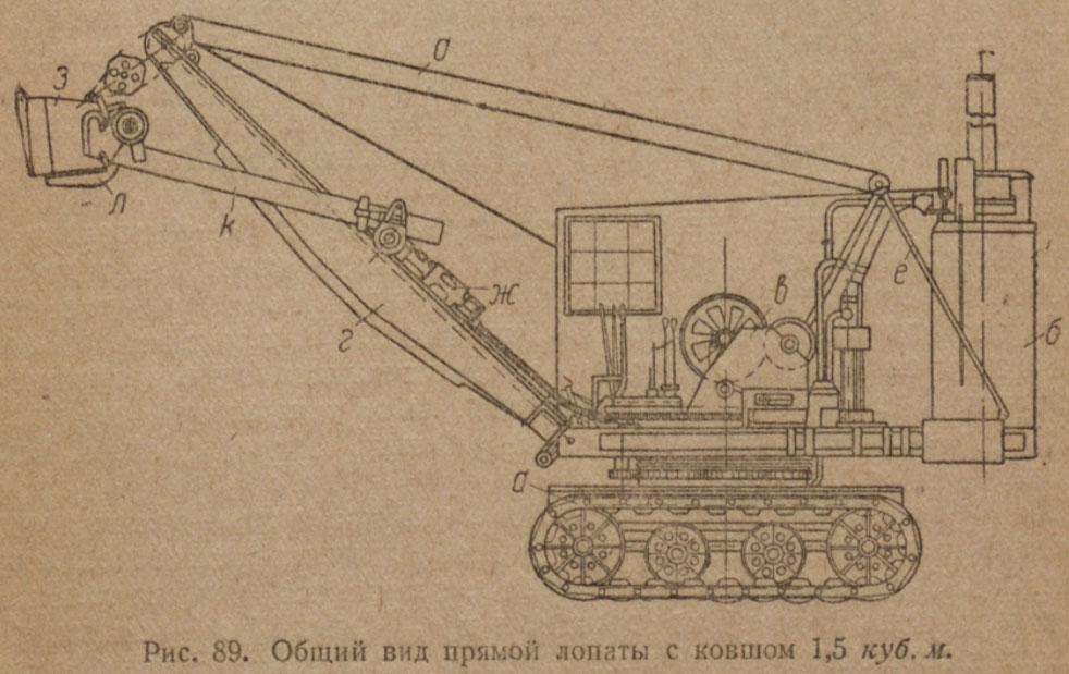 obshiy-vid-priamoy-lopati-s-kovshom-1-5-kub-m