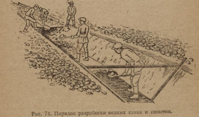 poriadok-razrabotki-melkih-kanav-i-kyuvetov