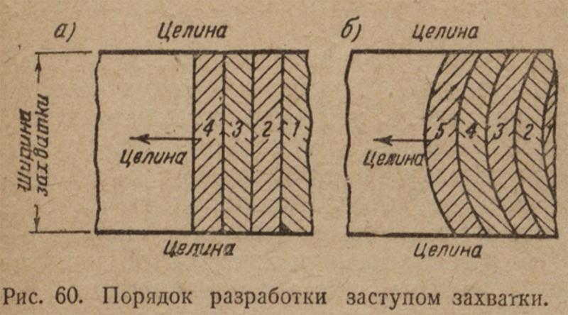 poriadok-razrabotki-zastupom-zahvatki-1