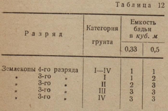 tablica-12