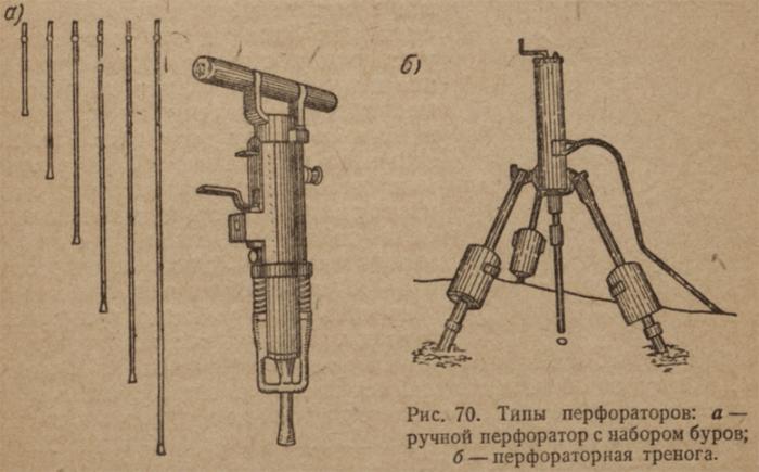 tipy-perforatorov-ruchnoy-trenoga