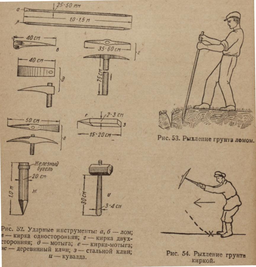udarnie-instrumenti-lom-kirka-motiga-klin-kuvalda