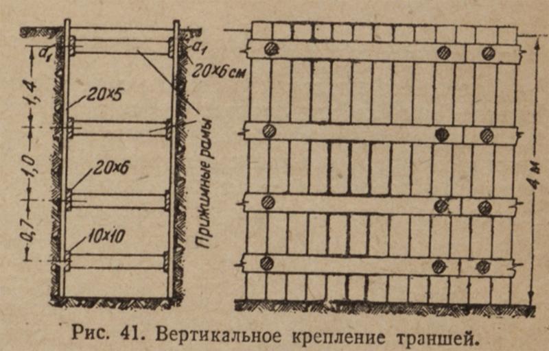 vertikalnoe-kreplenie-transhey